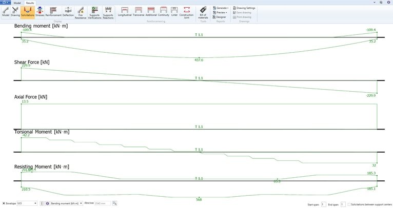 Interaction Curves Diagrams And Stability Graphics Bim Designers