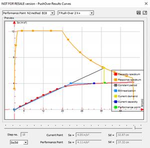 GRAITEC Advance Design - Pushover Analysis